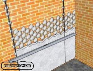 Штукатурка стін по маякам :: Ціни у Львові